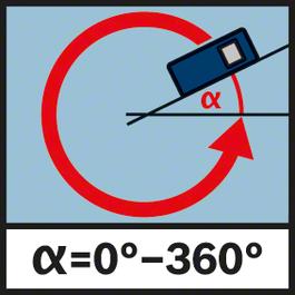 360° incline sensor Integrated 360° incline sensor
